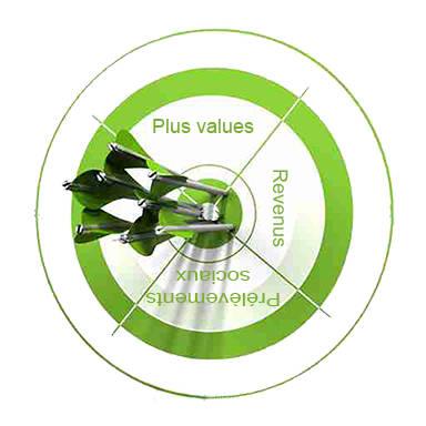 précision - stratégie marketing concept